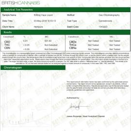 500MG Vape lab report