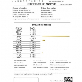 Water Soluble Certificate of Analysis