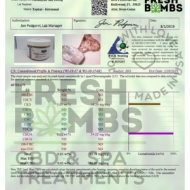 CBD Bath Soak Skin Booster Lab Analysis