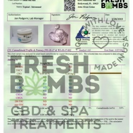 CBD Bath Soak Stress Reliever Lab Analysis