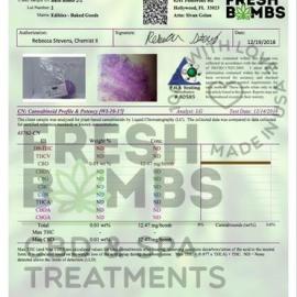 Peace & Love CBD Bath Bomb Lab Report